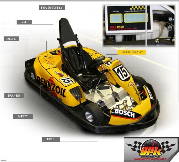 Go Kart Frame Design woodworking power tools DIY PDF Plans ...